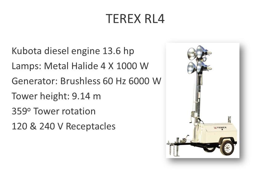 Terex-RL4